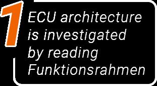 ECU-Tuning-Files-Original-ECU-and-TCU-Files-img1